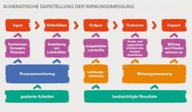 schematische_darstellung_grafik